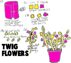 Making Stick Flower Trees With Twigs