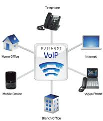 NourTech - Business Phone, VOIP Phone, Business Office Phone