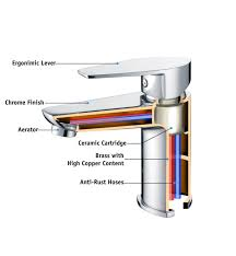 plumbings 90 most stunning kitchen sink and dishwasher plumbing