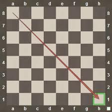 Correct Chess Board Orientation