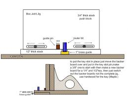 lomins here box joint jig woodworking plan