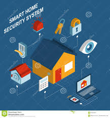Smart Home Security System Isometric Poster Stock Vector - Image ... Home Security System Design Ideas Self Install Awesome Contemporary Decorating Diy Wireless Interior Simple With Text Messaging Nest Is Applying Iot Knhow To News Download Javedchaudhry For Home Design Amazing How To A In 10 Armantcco Philippines Systems Life And Travel Remarkable Best 57 On With