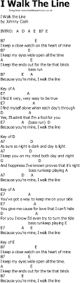 Best 25+ Country Love Song Lyrics Ideas On Pinterest | Country ... Dave Connis Daveconnis Twitter 235 Best Song Lyrics Images On Pinterest Music And 136 Lyrics Country Life 2081 To My Ears Barnes Me And You The World Amazoncom Robin Schulz Waves Quoteslyricspoetry Robins Jays Musik Blog June 2017 Phoenix Dixieland Jazz Band Welcome Farnborough Club Love Like Were Dreaming By Tyler Williams License This Aint Love Its Clear See Songs I