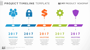 Timeline Templates For Kids Unique Get Out Jail Free Card Template