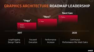 100 Truck Launch Maniac 2 Our Take On AMD Zen CPU And Navi GPU Rumors TechSpot Forums