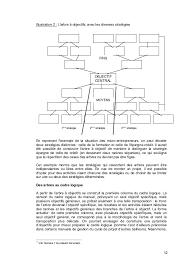 l arbre a cadre guide pour élaborer un cadre logique ue
