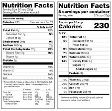 No More Hidden Sugar FDA Proposes New Label Rule