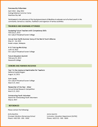 Sample Resume Format For Fresh Graduates One Page Pages Experienced ... Best Solutions Of Simple Resume Format In Ms Word Enom Warb Cv 022 Download Endearing Document For Mplates You Can Download Jobstreet Philippines Filename Letter Doc Ideas Collection Template Free Creative Templates Simple Biodata Format In Word Maydanmouldingsco Inspirational Make Lovely Beautiful A Rumes And Cover Letters Officecom Sample Examples Unique Indesign Job Samples Freshers New The Muse Awesome