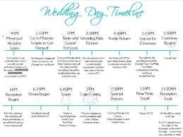 Wedding Planning Templates Budget Template