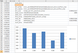 Ceiling Function Excel 2007 by Histogram Using Excel Frequency Function Stack Overflow
