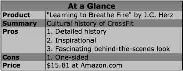 Learning To Breathe Fire Book Review