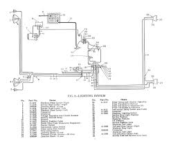 48 Willys Cj2a Wiring Diagram - Great Engine Wiring Diagram Schematic •