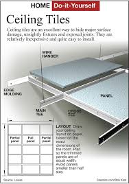 Armstrong Ceiling Tile Calculator by Tiles Grid System Photo Of Ceiling Tile Ceiling From Armstrong