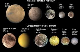 Jupiter Largest Planet In The Solar System
