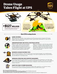 Drone Usage Takes Flight At UPS Graphic | UPS - United Parcel ...