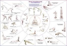 Printable Psychrometric Chart Of Yoga Poses For Beginners