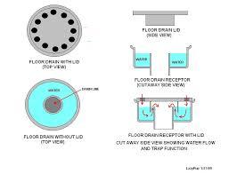 Floor Drain Backflow Device by Bat Floor Drain Backflow Preventer Carpet Vidalondon