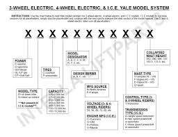 Toyota Vin Deco | Www.topsimages.com