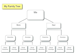 Family Tree Template For And Pages Com Drawing A Diagram Simple Blank Health