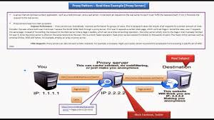 Java Decorator Pattern Simple Example by Java Ee Proxy Design Pattern Real Time Example Proxy Server