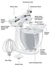 Kitchenaid Blender Parts Kitchen Ideas