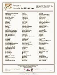 Skills For Resume List 14568 | Westtexasrollerdollz.com Rumes Cover Letters Curricula Vitae Student Services Journalist Resume Samples Templates Visualcv Resumecv Victoria Ly Sample Complete Writing Guide With 20 Examples How To Write A Great Data Science Dataquest Graduate Cv For Academic And Research Positions Wordvice Inspire Faq Inspirehep My Publications Grace Martin Resume 020919 Page 1 Created A Powerful One Page Example You Can Use Gradol Example Nurse For Nursing Application Curriculum Tips Board Of Directors Cporate Or Nonprofit
