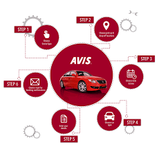 Chauffeur Drive In Manila Philippines By Avis Car Rental Penske Truck Rental 1208 Eastline Rd Searcy Ar 72143 Ypcom Avis Rent A Car 23 Photos 101 Reviews 2605 S Cranbourne Hire Sladen St In Australia How To Make App Like Turo Or Hertz Mind Studios 43 232 1 Airport Marketpcevillage North Travel Shops Services Rentals Sales 3 Convient Locations Taylor Budget Shenandoah Valley Regional Corgi Juniors J25b Renault Trafic Van Sealed