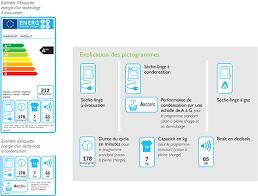 choisir un bon seche linge guide d achat d un sèche linge electromenager compare