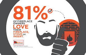 Hearth Patio And Barbecue Association Of Canada by Heatilator Fireplace Heatilator Twitter