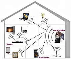 Home Network Design - Aloin.info - Aloin.info Wired Home Network Diagram Showstypical Ethernet 100 Wiring Design Software For Spectacular Inspiration Closet Modern Decoration The Stunning Designing A Gallery Decorating Business Security Camera System Manufacturer Night Owl How To Build A Wifi Wireless Tutorial Networking Explained Part 3 Taking Control Of Your Wires Cnet To Wire Your House With Cat5e Or Cat6 Cable At Aloinfo Gmc 22 Engine Colors Car Stereo Circle