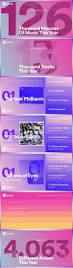 Rhinoceros Smashing Pumpkins Genius by Spotify Archive Page 4 Coachella Valley Music U0026 Arts