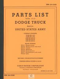 Dodge 3/4 Ton Parts Manual Dodge Truck Restoration Parts Catalog Awesome 28 Images 12 Valve Cummins Diagram Elegant Mopar Front End Steering Rebuild Kit Ram 2500 03 08 Thrghout Used 1999 W3500 80l V10 Nv4500hd 5 Spd Manual Serpentine Belt Routing Need A Request Sonnax Jc Whitney Trucks 2017 Charger 100 2004 Dakota Service Dipperdodge617 21954 Chevrolet And 551987 Chevy 2003 1500 Plug Wiring Diy Diagrams 1969 1970 1971 Book List Guide Cd