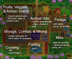 My Stardew Valley Farm Plans - Album On Imgur Mjpg Local Cheese Grandpas Cheesebarn Family Barn Free Farm Game Online Mousebot Android Apps On Google Play Penis Mouse And Fruit Bat Boss Fights South Park Youtube Best 25 Goat Games Ideas Pinterest Recipe Date Goat Cheese Stardew Valley The Planner A Cool Aide For An Amazing Ovthehillier July 2017 318 Best Super Bowl Party Images Big Game Football Appetizers Boards Different Centerpiece Outdoor