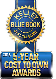 BIGGS CADILLAC NEWS And REVIEWS: Buick Wins Big At The Kelley Blue ... 24 Kelley Blue Book Consumer Guide Used Car Edition Www Com Trucks Best Truck Resource Elegant 20 Images Dodge New Cars And 2016 Subaru Outback Kelley Blue Book 16 Best Family Cars Kupper Kelleylue_bookjpg Pickup 2018 Kbbcom Buys Youtube These 10 Brands Impress Newvehicle Shoppers Most Buy Award Winners Announced The Drive Resale Value Buick Encore