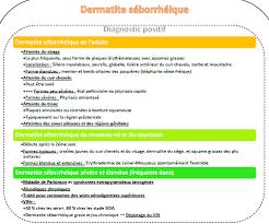 dermite du siege index of default files u12256
