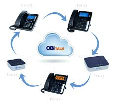 OBiTALK: Best-Selling VoIP Home Phone Service With Google Voice ... Cheap Intertional Calls Ringcentral Calling Bundles Mobile Phone Wikipedia Should Your Business Switch To Voip 6 Best Adapters 2016 Youtube Ozeki Pbx How Connect Telephone Networks Voip Service For India Use Vpn On Pc Home Infotek Solutions Phone 2017 Grandstream Vs Cisco Polycom Moving 10 Things You Need Know Before Ditching The To Get Free Voip Service Through Google Voice Obihai Inexpensive 800 Number Providers No Contract 12mo