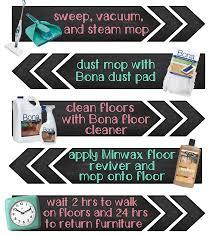 Bona Hardwood Floor Steam Mop by Dot Dot Dot Ellipsis Required April 2015