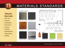 Floor Plan For A Restaurant Colors 14 Steps To Branding A Restaurant Franchise
