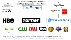 Why AT&T's Acquisition Of Time Warner Is So Important - AOTMP Arris Motorola Surfboard Cable Telephone Modem Sbv5220 Voip 2001 Uverse Spectrum Internet Installation In Hoobly Classifieds Twc To Pay 11m Settle Fcc Outage Reporting Vlation How Hook Up Roku Box Old Tv Have Cable Connect Time Best 25 Voip Providers Ideas On Pinterest Phone Service The Ten New New Cisco 10 Phone System Ip Pbx For Small Sprint Sprints Off With 140m From Warner After Patent Promises Upgraded Tv Service In Transfer Your Land Line Google Voice Old Cosentini Associates Center Amazoncom 8x4 Model Mb7220 343 Mbps