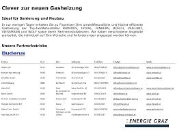 infoblatt partnerinstallateure