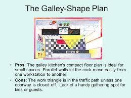 Galley Kitchen Floor Plans by Kitchen Floor Plans The U Shape Plan The Galley Plan The L Shape