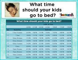 NEATLINGS Sleep Schedule What time should your kids go to bed