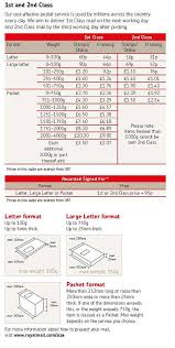2017 18 Royal Mail Franked Mail Stamp Costs Postage Charges Awesome