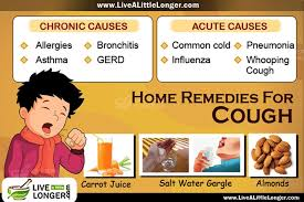 10 Home Reme s For Cough That Give You Instant Relief