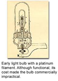 Arc Lamp Wikipedia by Week 01 History Of Light Lightingdesigner D