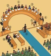 cour d assise definition acteurs d un procès en cour d assises