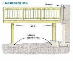 Distance Between Floor Joists by 100 Distance Between Floor Joists On A Deck Best Practices
