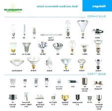 chandeliers chandelier bulb base size candelabra light bulb base
