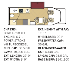 Itasca Class C Rv Floor Plans by New For 2014 Pre Show Units Now Available To Consumers