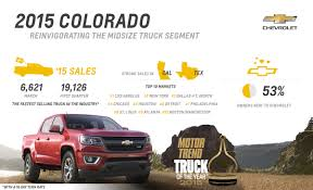 Chevy Colorado Reinvigorates Midsize Truck Segment Trucks For Sale Lunde Truck Sales Rpls Local History Used Tow Vehicles For Sale In Bridgeview Il Lynch Chicago 2018 New Ford E 450 Cutaway Rod Baker Dealers Drivers Wanted Why The Trucking Shortage Is Costing You Fortune Retail For Price 675000 1027 Crer Properties Pickup Truck Owners Face Uphill Climb Tribune Food Trucks Cook Up 650m Annual Sales Report Orlando Business Kia Cars Joliet Near Naperville Car Peapods European Parent Ahold Delhaize Aims To Reboot Us Online 1956 F100 Panel Gateway Classic 698 Youtube Ram 1500 Sale Lease